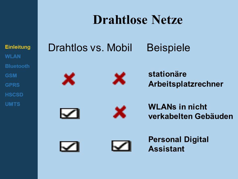 Drahtlose Netze Drahtlos vs. Mobil Beispiele