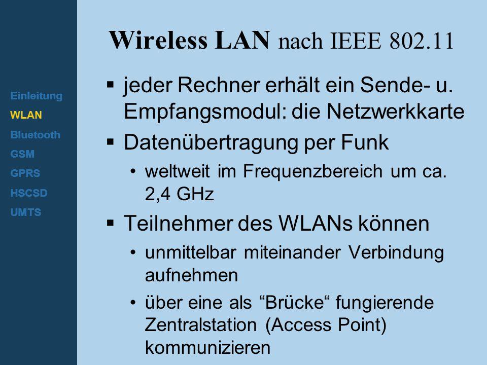 Wireless LAN nach IEEE 802.11 jeder Rechner erhält ein Sende- u. Empfangsmodul: die Netzwerkkarte. Datenübertragung per Funk.