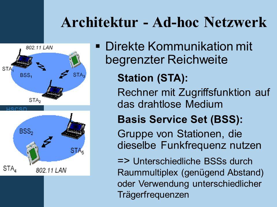 Architektur - Ad-hoc Netzwerk