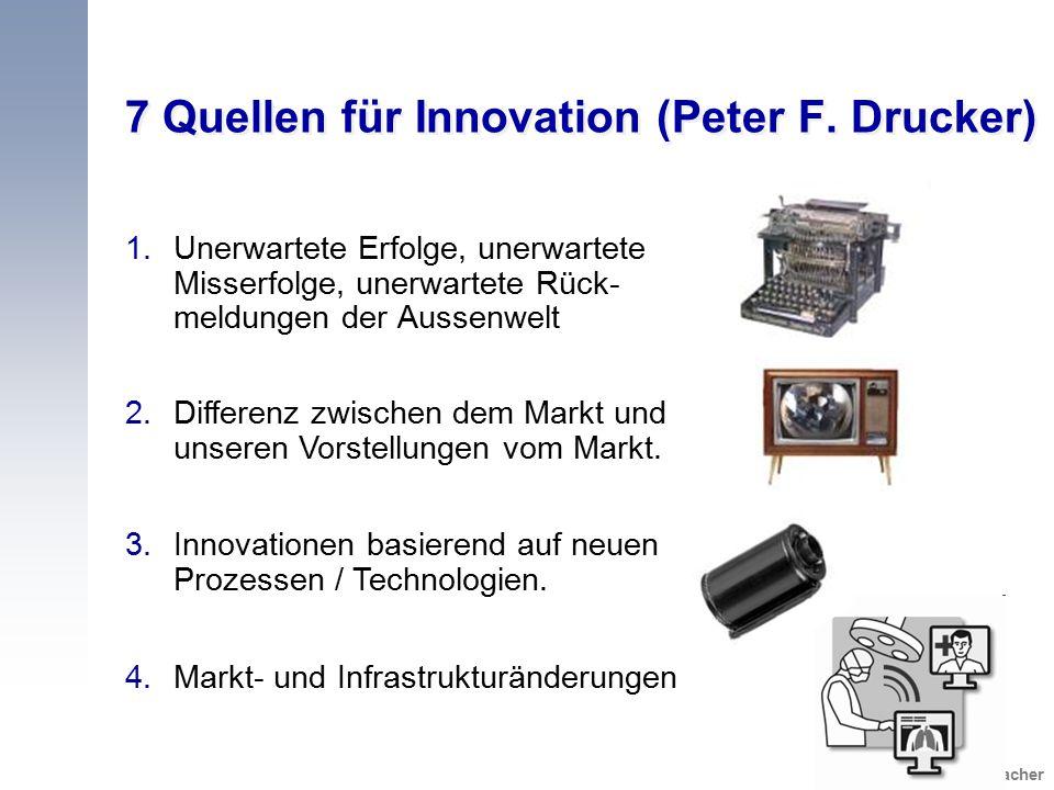 7 Quellen für Innovation (Peter F. Drucker)