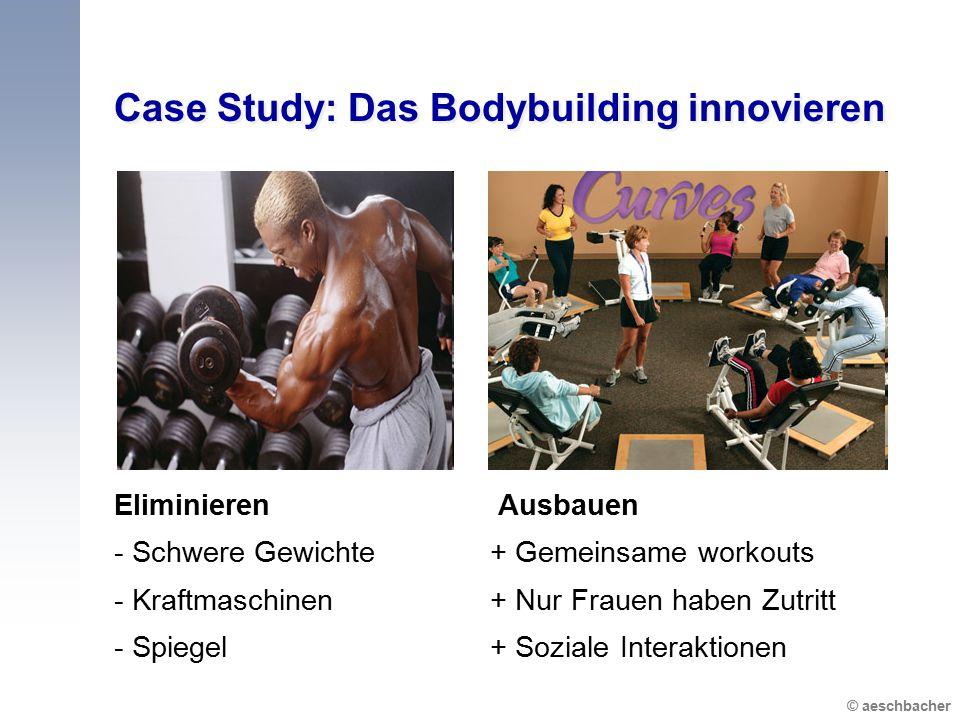 Case Study: Das Bodybuilding innovieren