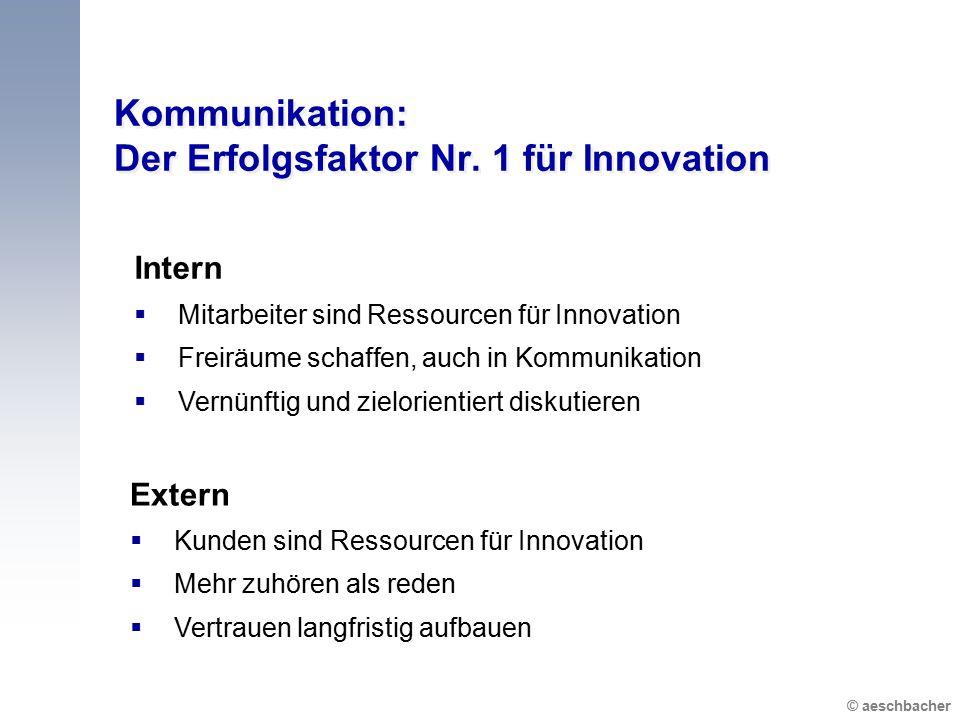 Kommunikation: Der Erfolgsfaktor Nr. 1 für Innovation