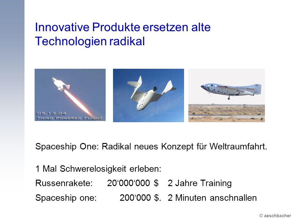 Innovative Produkte ersetzen alte Technologien radikal