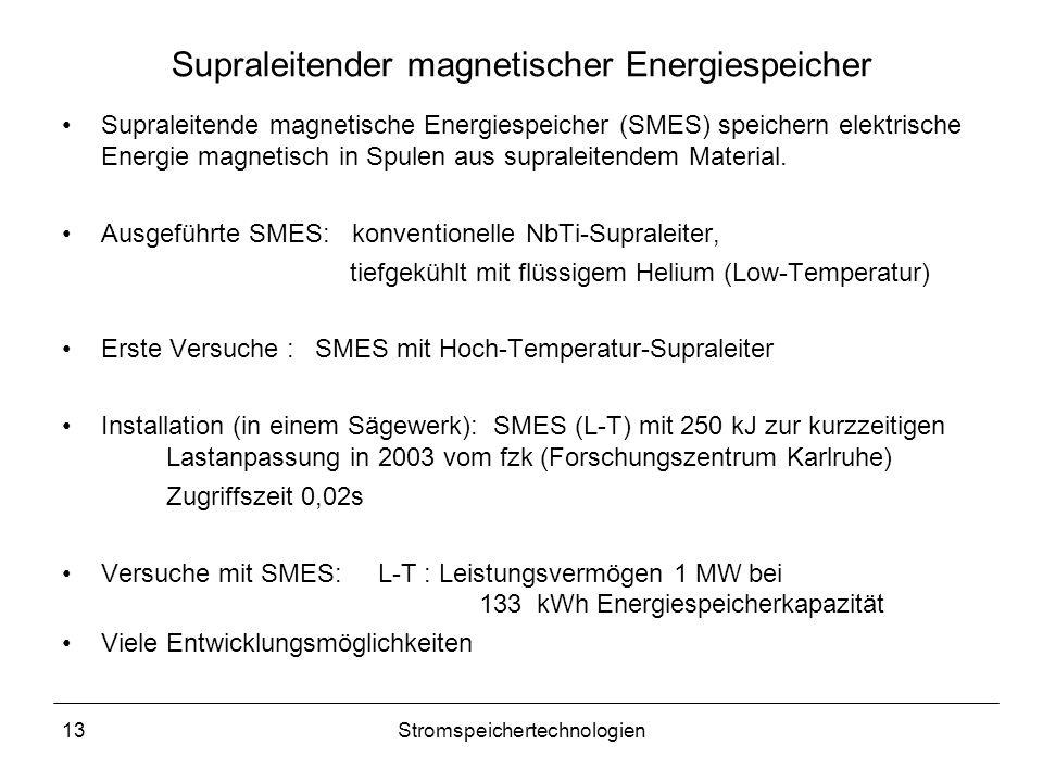 Supraleitender magnetischer Energiespeicher