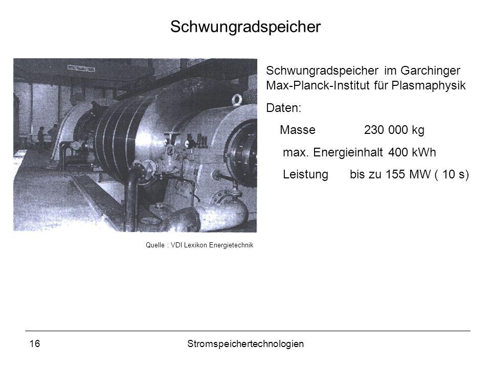 Stromspeichertechnologien