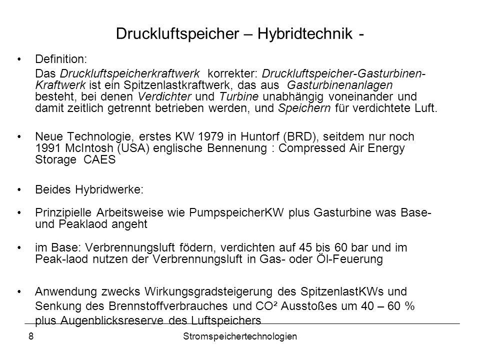 Druckluftspeicher – Hybridtechnik -
