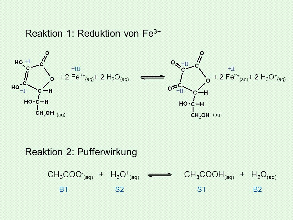 Reaktion 1: Reduktion von Fe3+