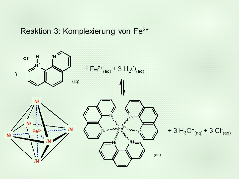 Reaktion 3: Komplexierung von Fe2+