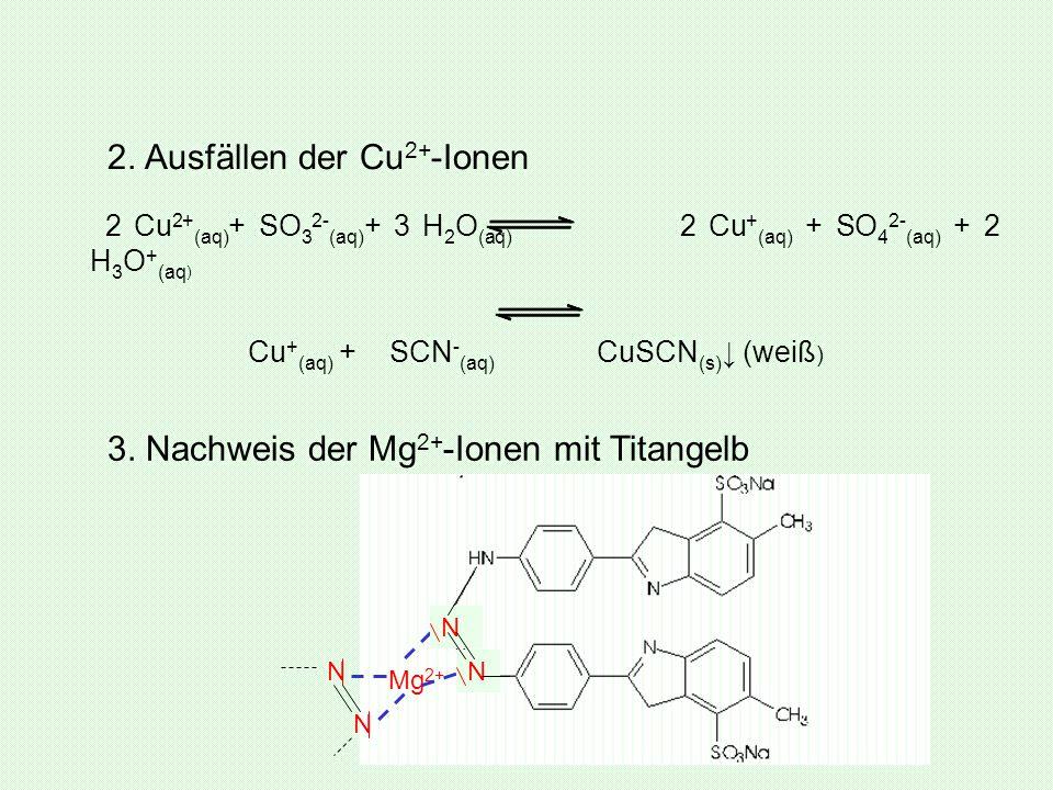 2. Ausfällen der Cu2+-Ionen