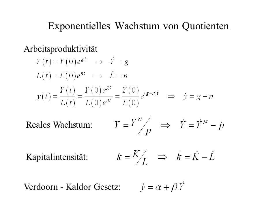 Exponentielles Wachstum von Quotienten