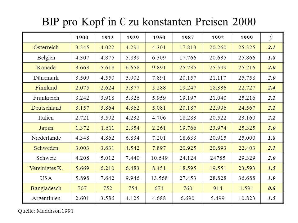 BIP pro Kopf in € zu konstanten Preisen 2000