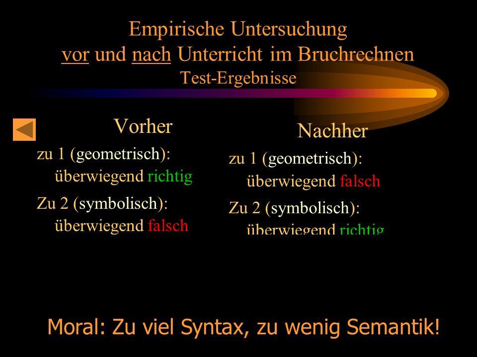 Moral: Zu viel Syntax, zu wenig Semantik!