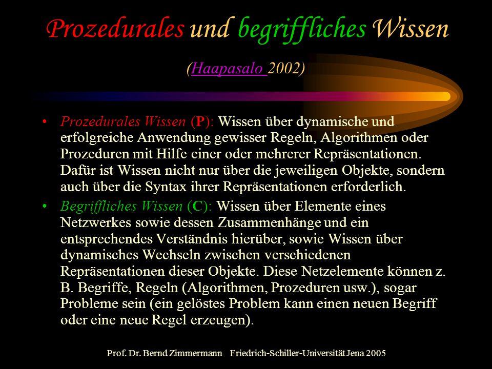 Prozedurales und begriffliches Wissen (Haapasalo 2002)