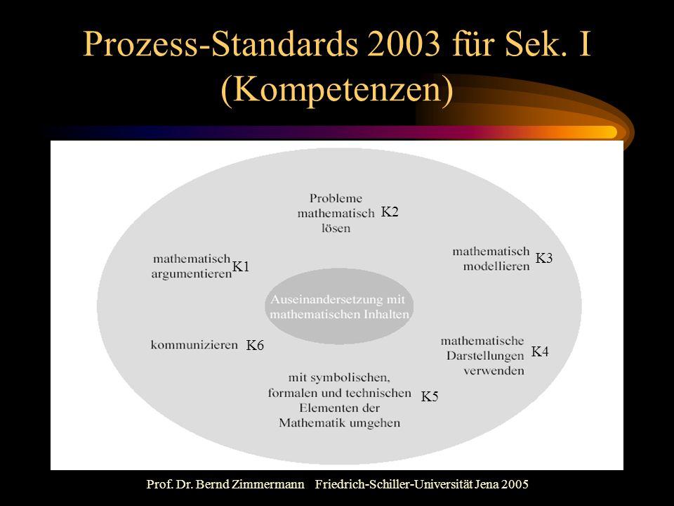 Prozess-Standards 2003 für Sek. I (Kompetenzen)