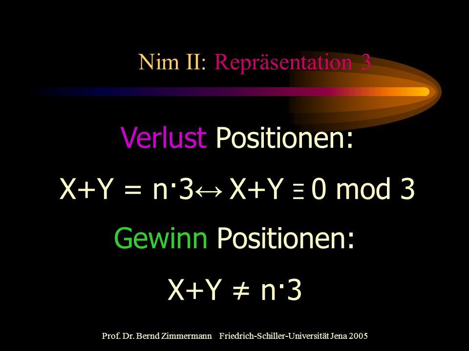 Nim II: Repräsentation 3