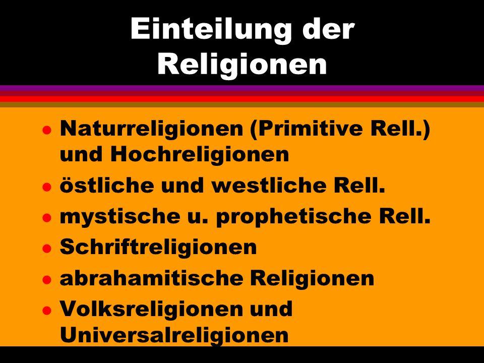 Einteilung der Religionen