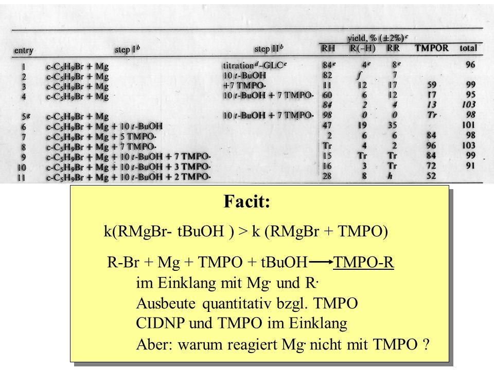 Facit: k(RMgBr- tBuOH ) > k (RMgBr + TMPO)