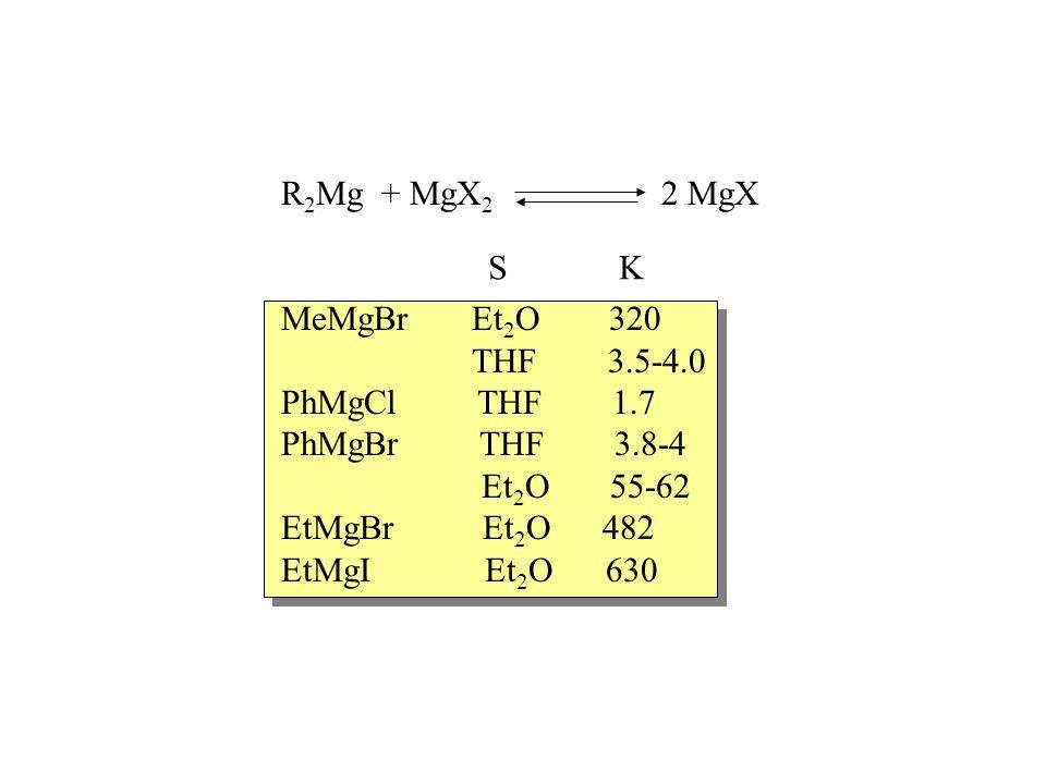 R2Mg + MgX2 2 MgX MeMgBr Et2O 320. THF 3.5-4.0. PhMgCl THF 1.7.