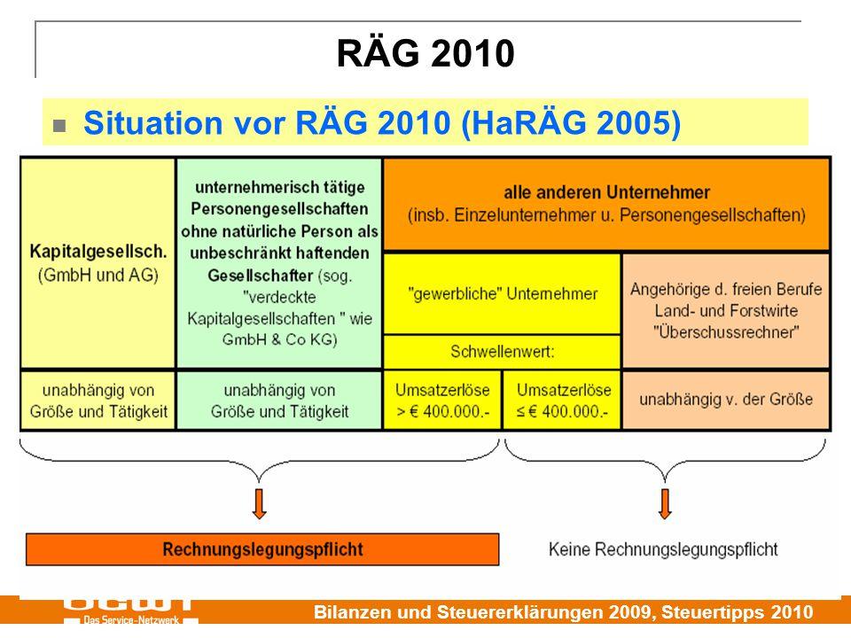 RÄG 2010 Situation vor RÄG 2010 (HaRÄG 2005)
