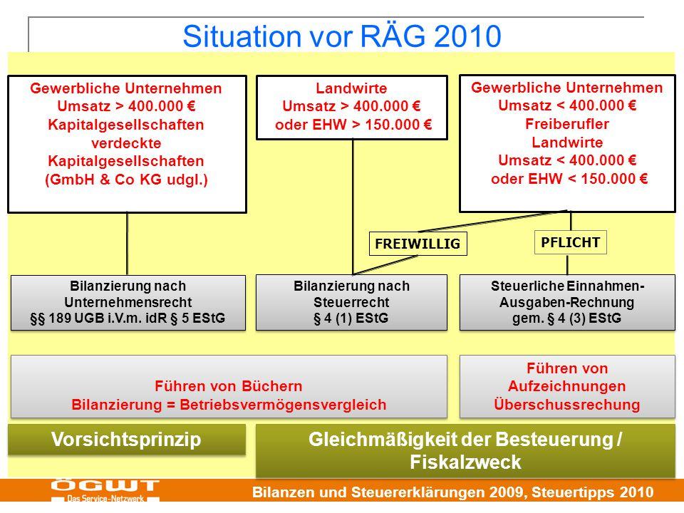 Situation vor RÄG 2010 Vorsichtsprinzip