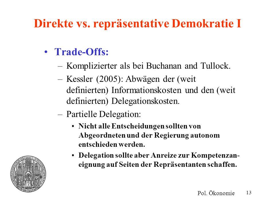 Direkte vs. repräsentative Demokratie I