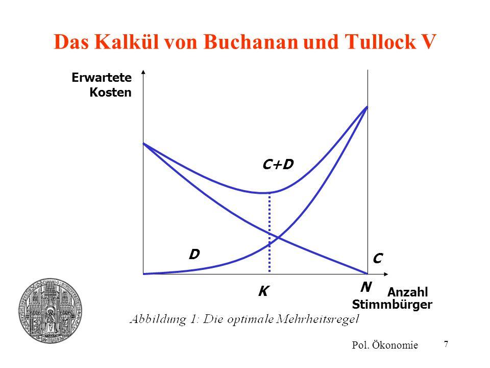 Das Kalkül von Buchanan und Tullock V