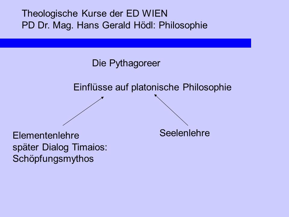 Einflüsse auf platonische Philosophie
