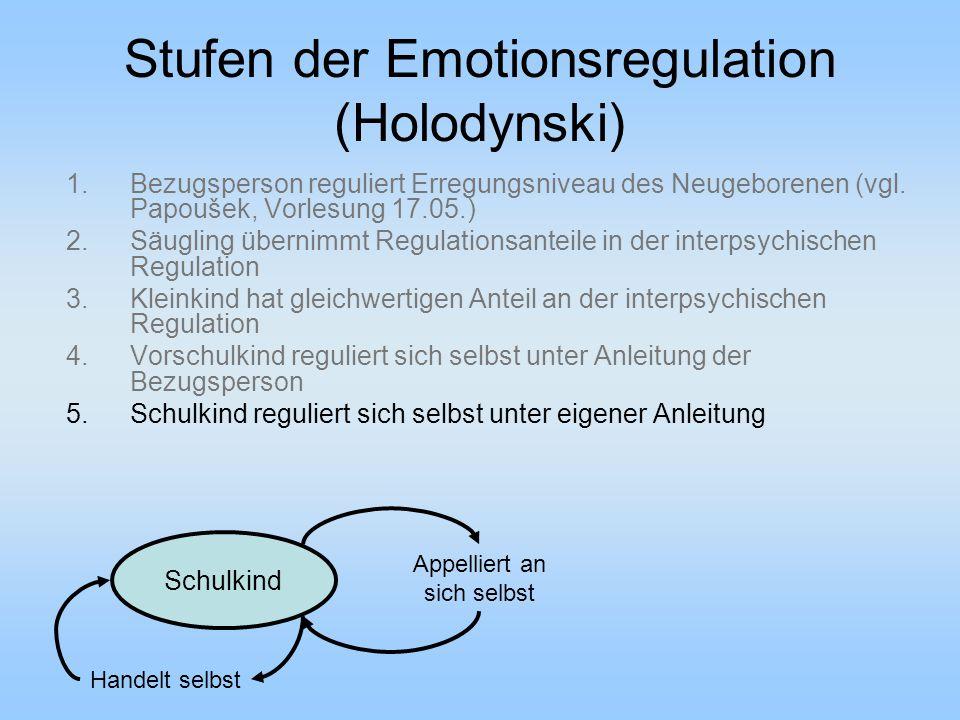 Stufen der Emotionsregulation (Holodynski)