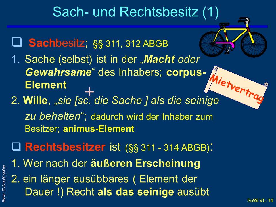 Sach- und Rechtsbesitz (1)