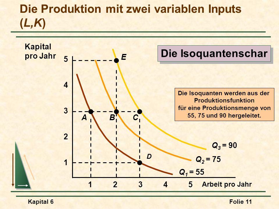 Die Produktion mit zwei variablen Inputs (L,K)