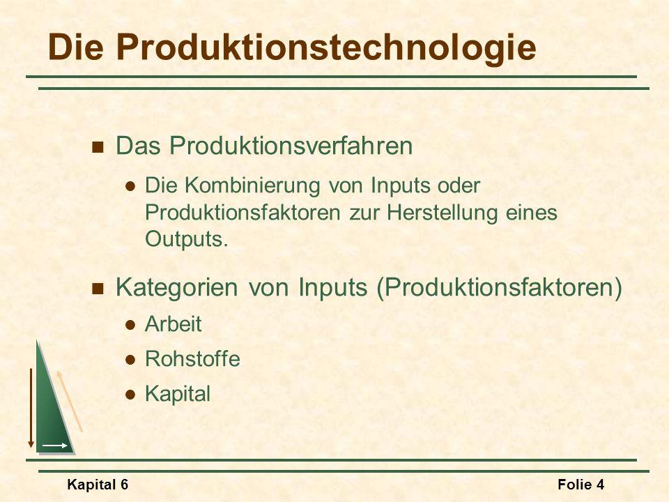 Die Produktionstechnologie