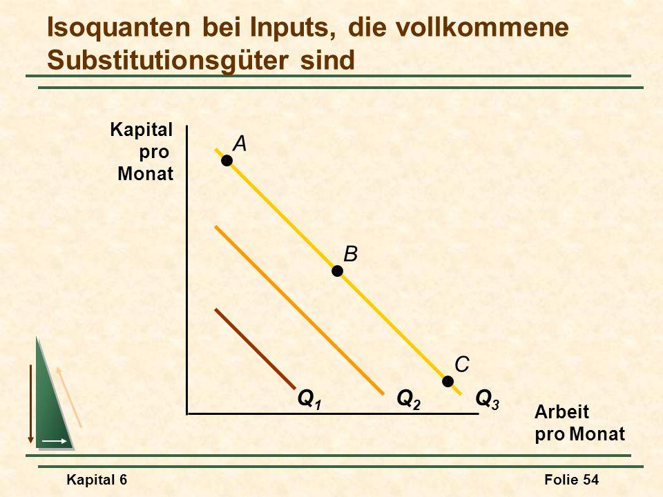 Isoquanten bei Inputs, die vollkommene Substitutionsgüter sind