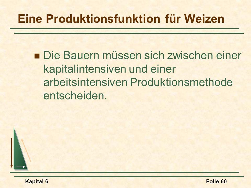 Eine Produktionsfunktion für Weizen