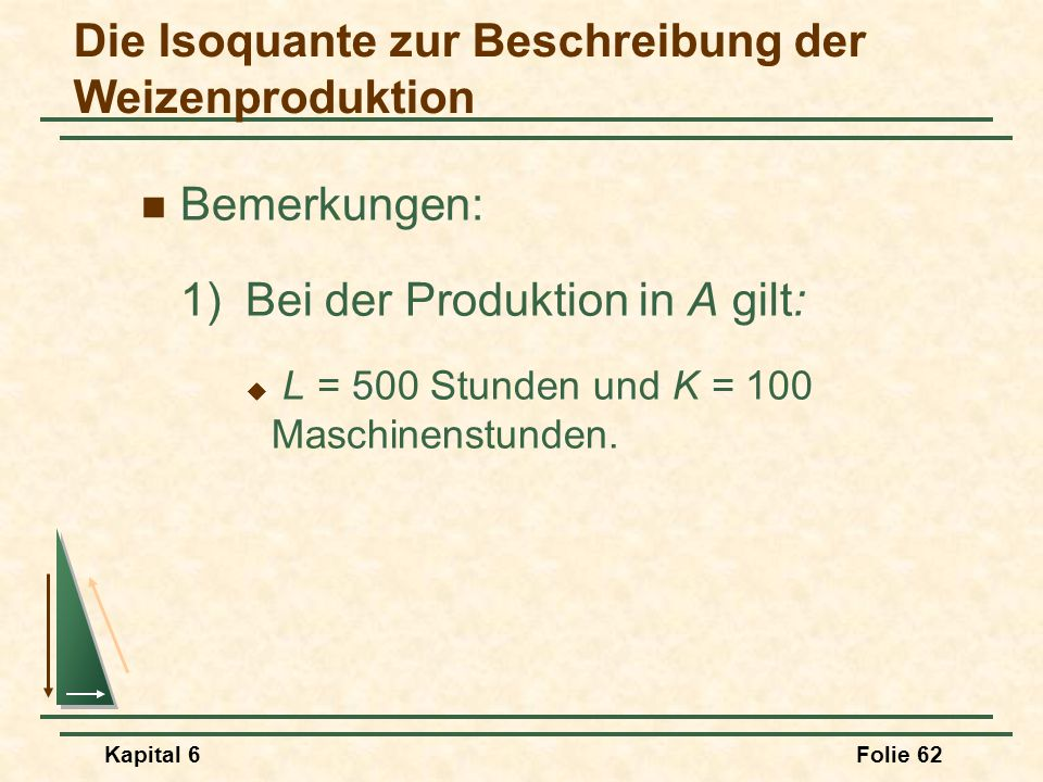 Die Isoquante zur Beschreibung der Weizenproduktion
