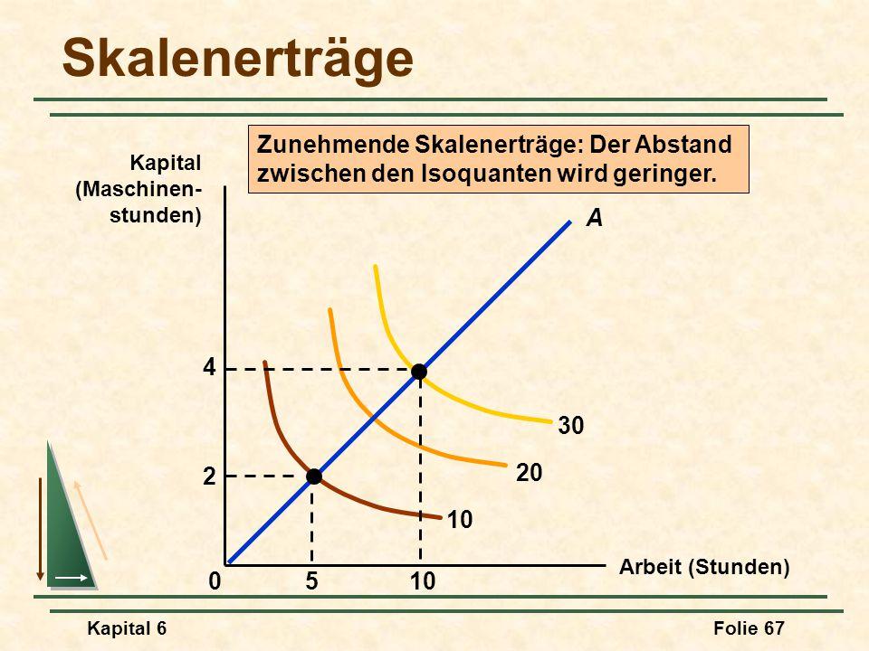 Skalenerträge Zunehmende Skalenerträge: Der Abstand