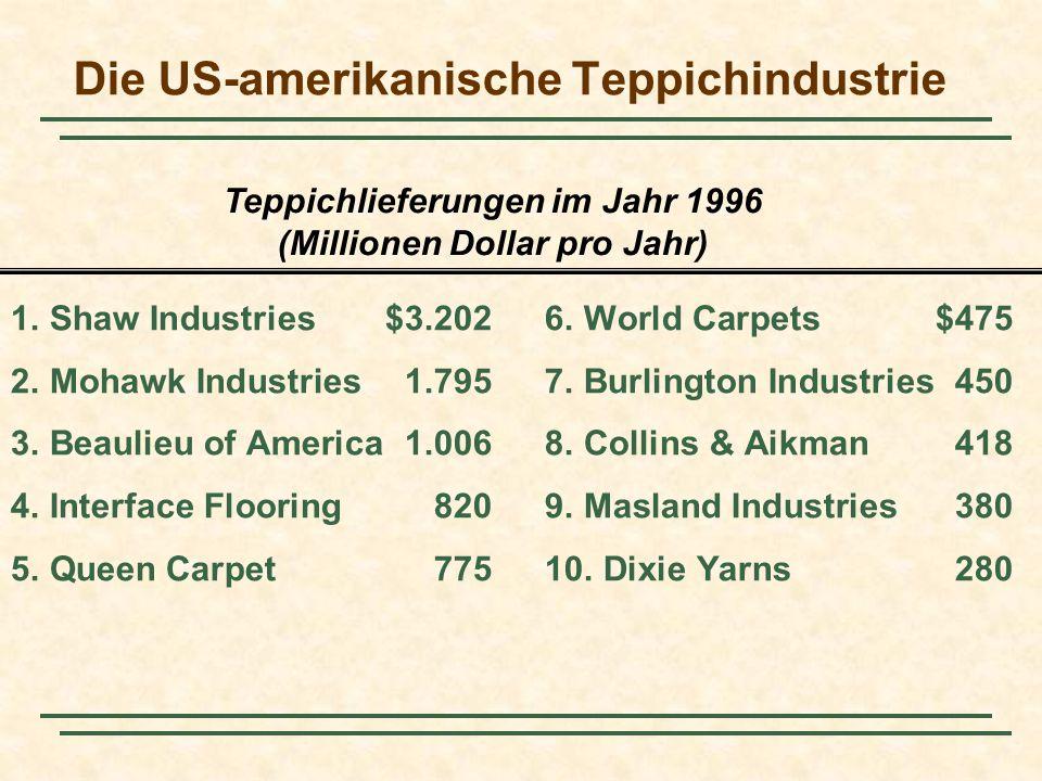 Die US-amerikanische Teppichindustrie