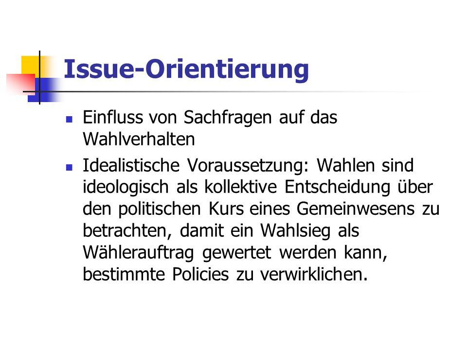 Issue-Orientierung Einfluss von Sachfragen auf das Wahlverhalten