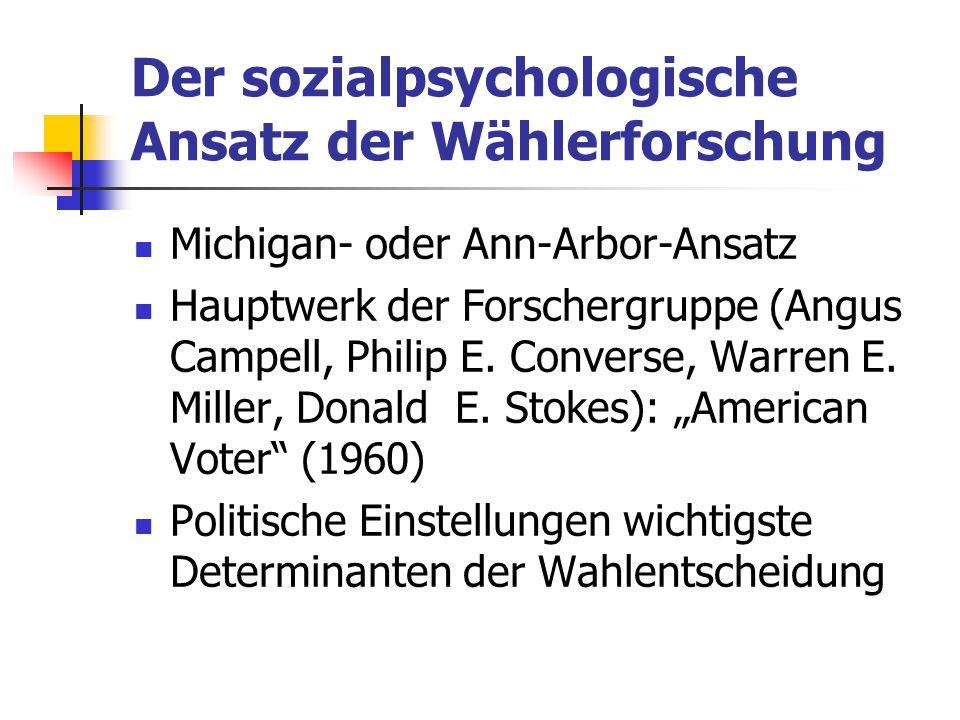 Der sozialpsychologische Ansatz der Wählerforschung