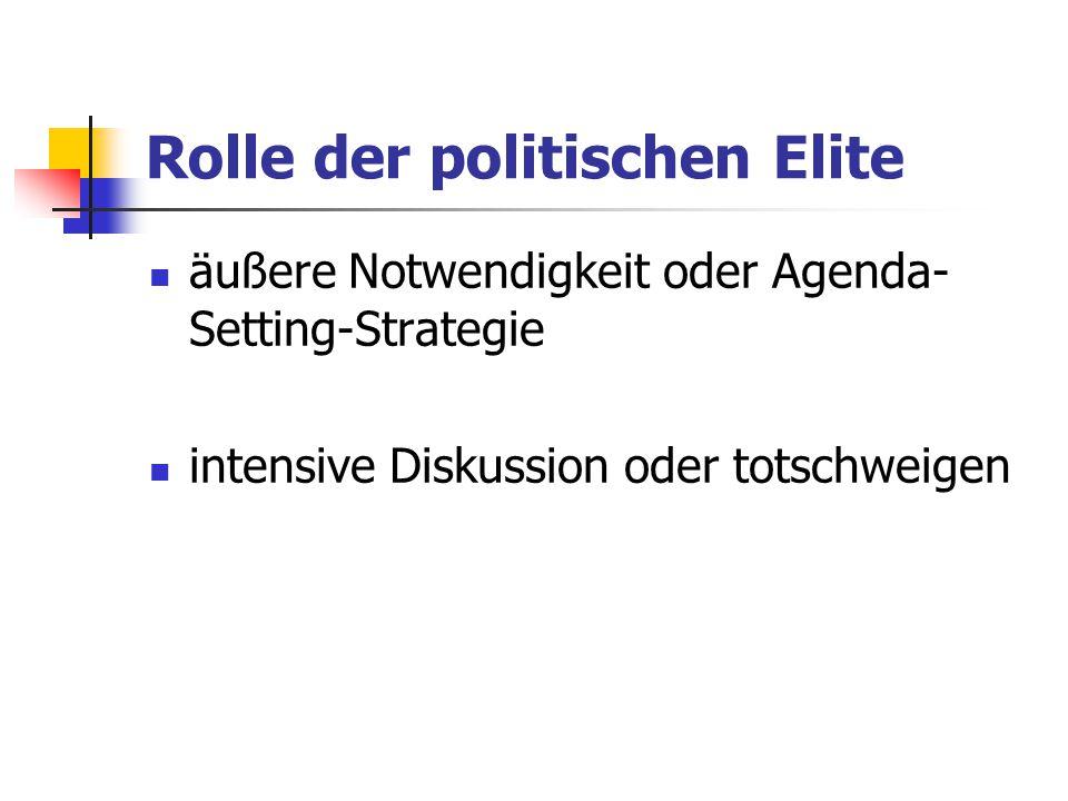Rolle der politischen Elite