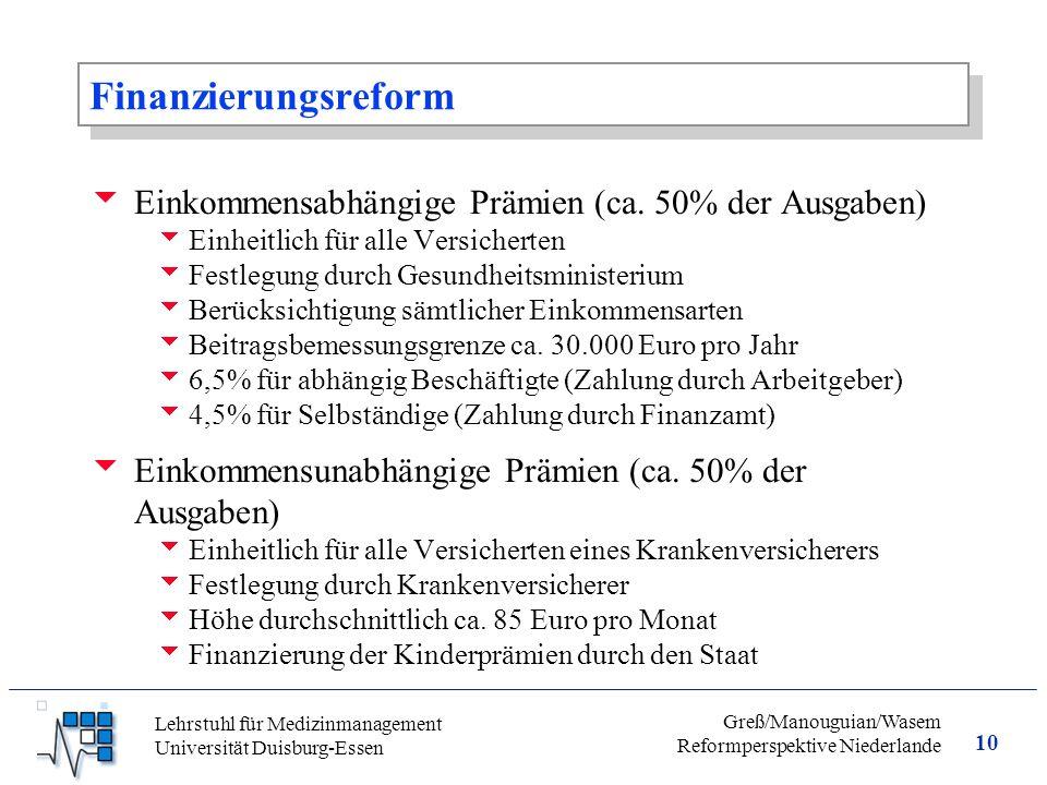 Finanzierungsreform Einkommensabhängige Prämien (ca. 50% der Ausgaben)