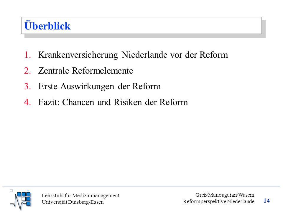Überblick Krankenversicherung Niederlande vor der Reform