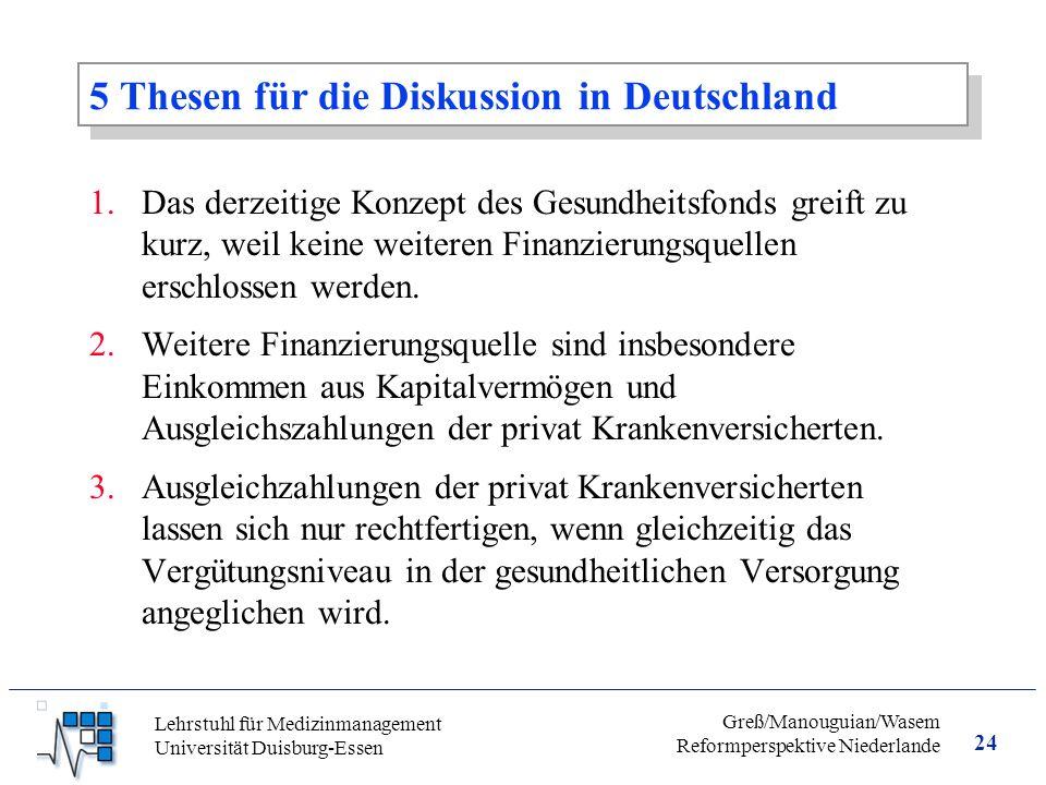 5 Thesen für die Diskussion in Deutschland