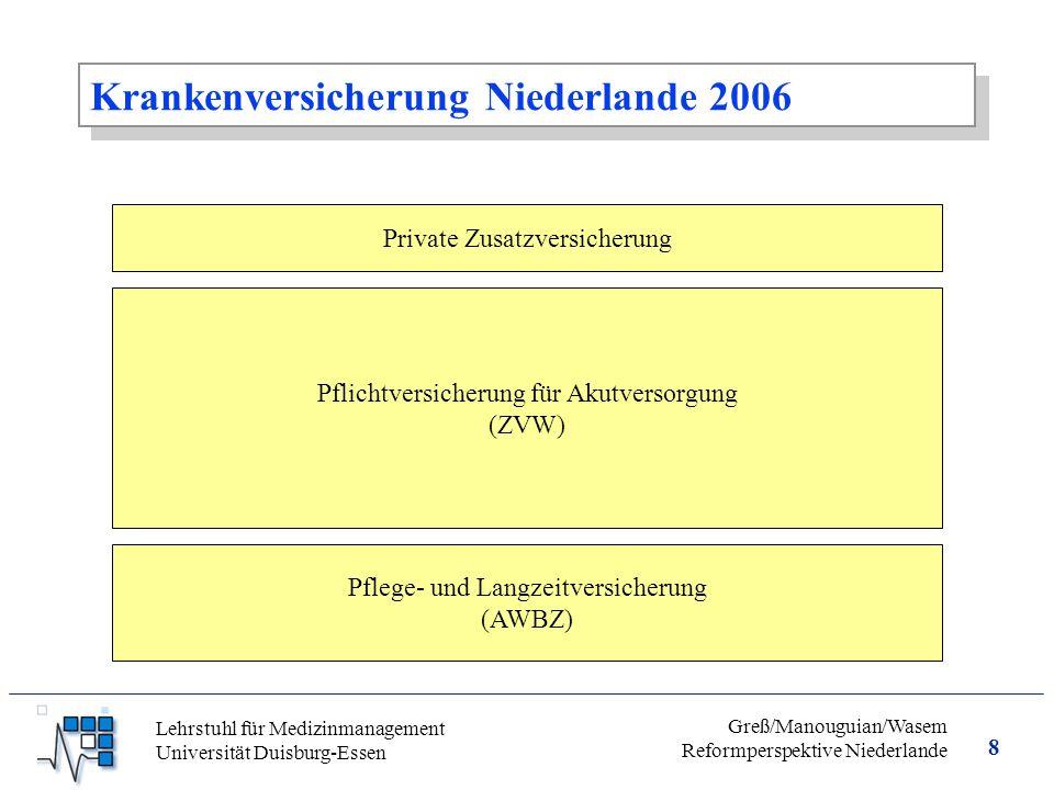 Krankenversicherung Niederlande 2006
