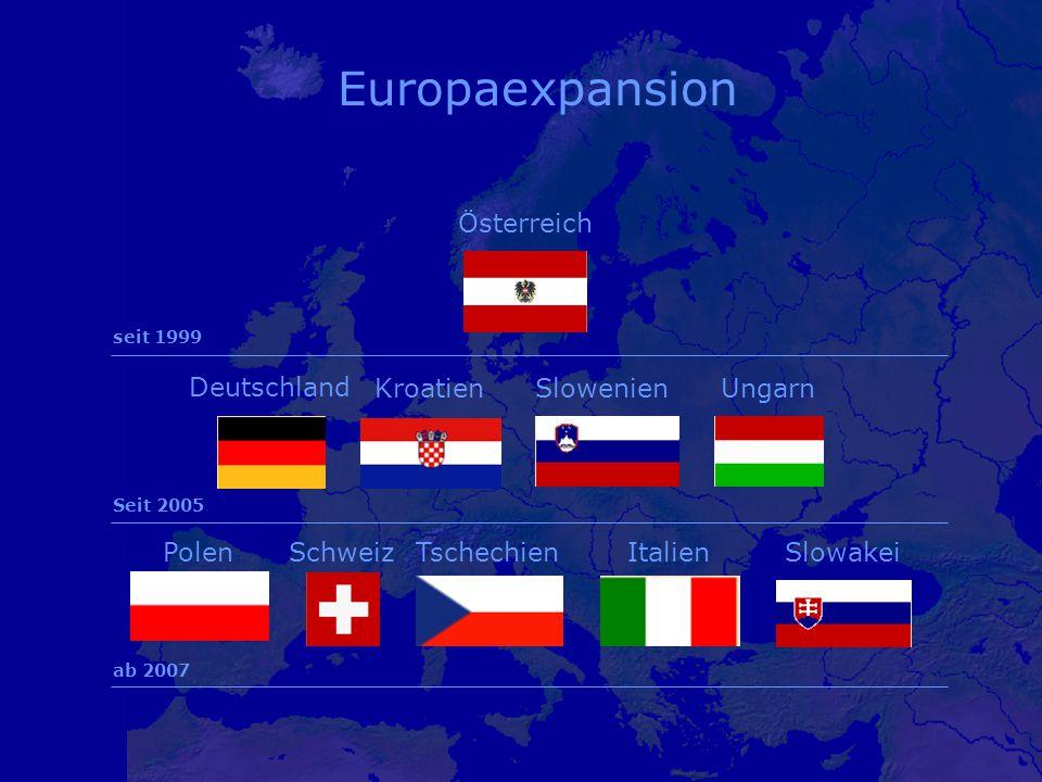Europaexpansion Österreich Deutschland Kroatien Slowenien Ungarn Polen