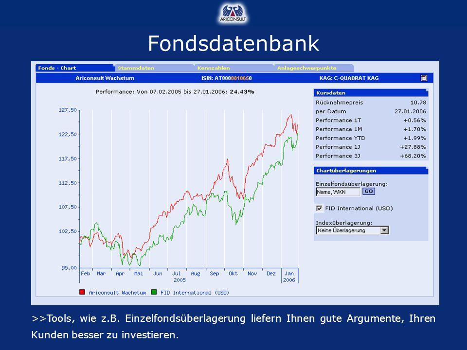 Fondsdatenbank >>Tools, wie z.B.