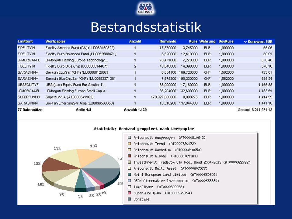 Bestandsstatistik