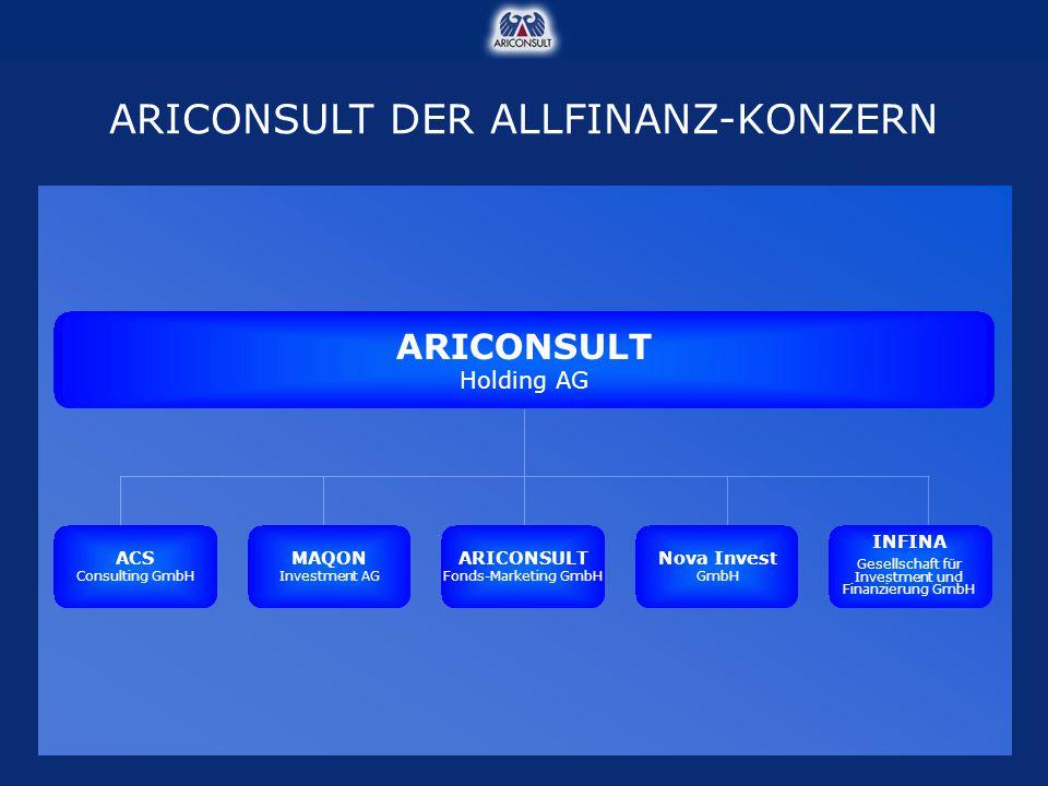ARICONSULT DER ALLFINANZ-KONZERN