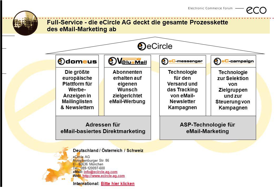 Full-Service - die eCircle AG deckt die gesamte Prozesskette des eMail-Marketing ab