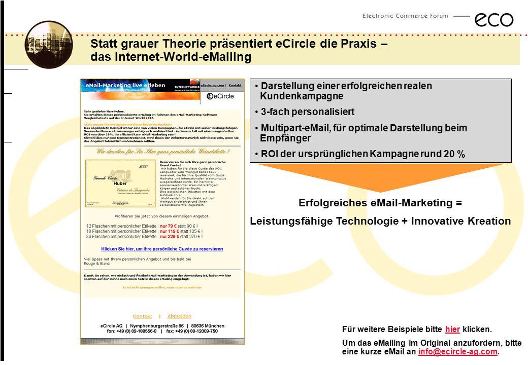 Statt grauer Theorie präsentiert eCircle die Praxis – das Internet-World-eMailing