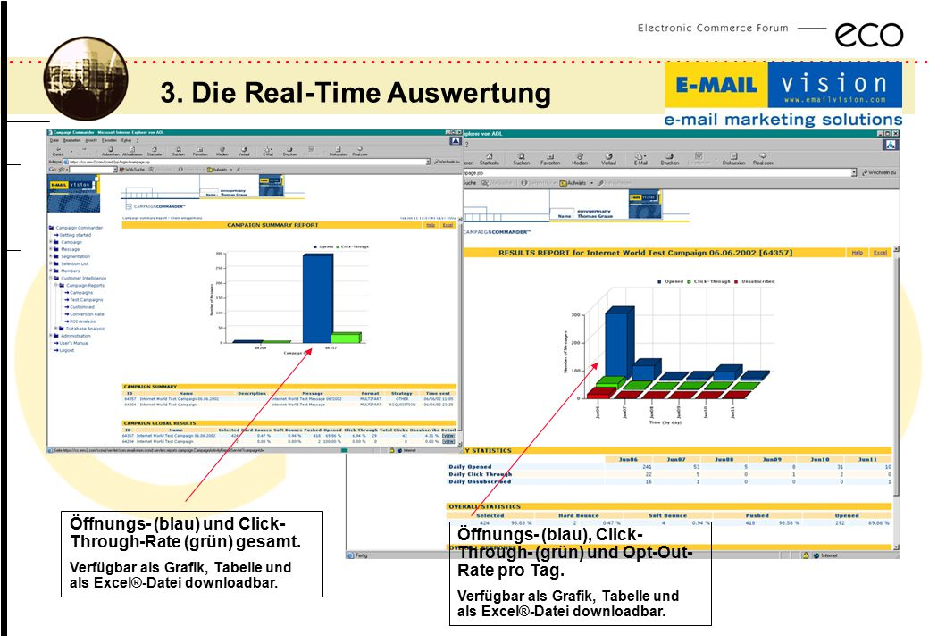 3. Die Real-Time Auswertung